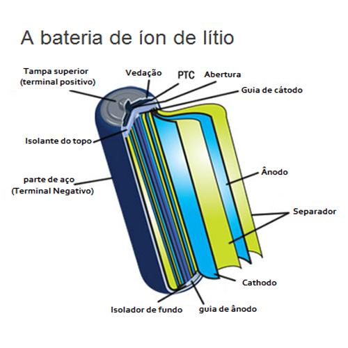 bateria-de-lítio
