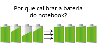 calibrar-a-bateria-do-notebook